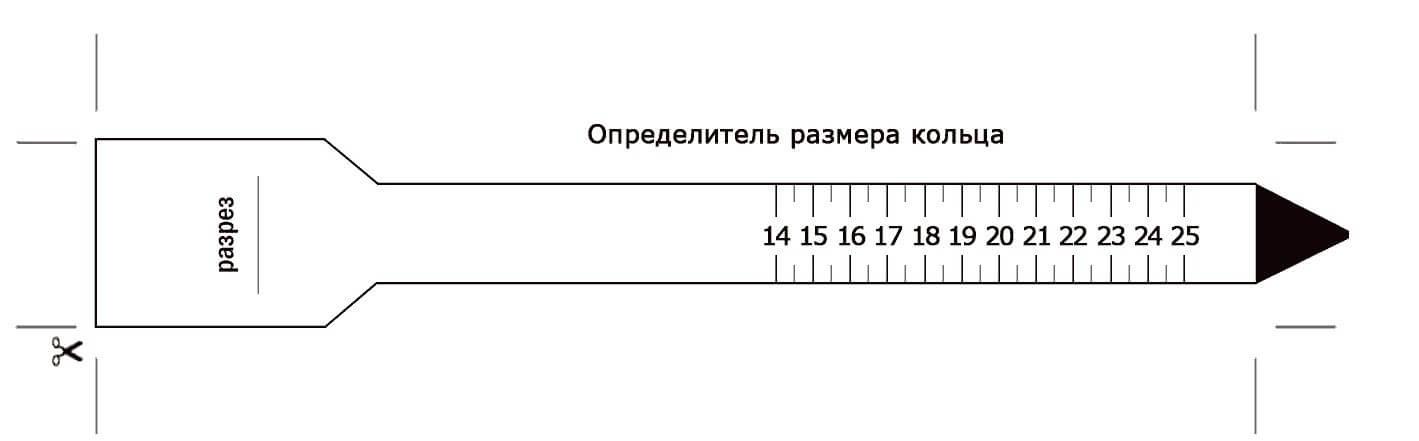 Бумажный аналог ювелирного кольцемера
